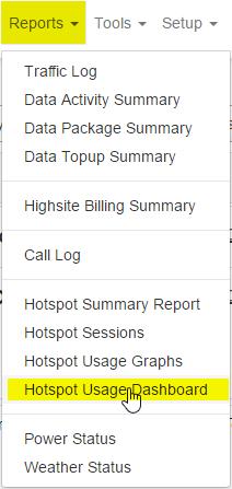 hotspot-usage-dashboard