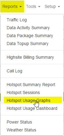 hotspot-usage-graphs-path
